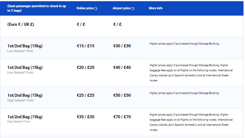 Ryanair luggage fees Floralesque Tips for flying with Ryanair